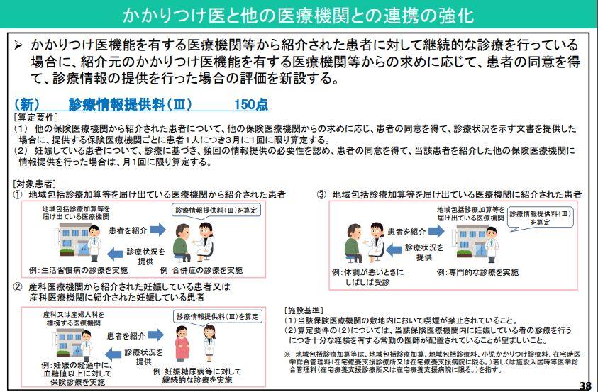 診療情報提供3,紹介状